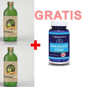 graviola+oncology